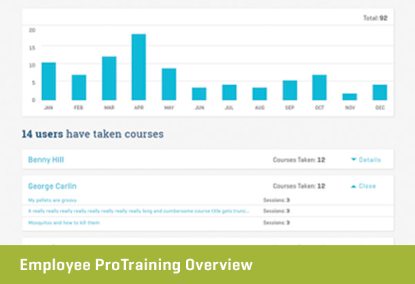 Employee ProTraining Overview