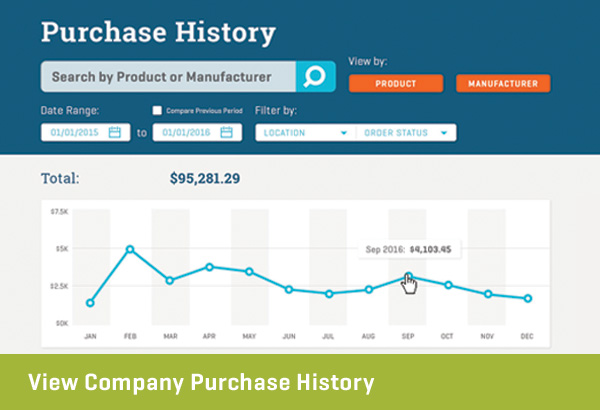 View Company Purchase History